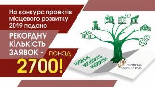 На Львівщині завершився прийом заявок на участь в Конкурсі проектів місцевого розвитку – 2019